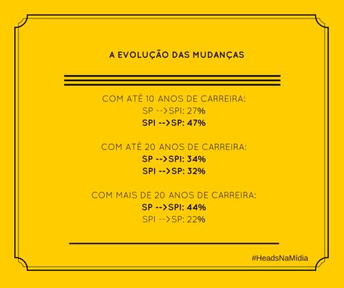 #EvolucaoMudancas cópia 2