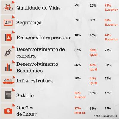 #Quesitos-2