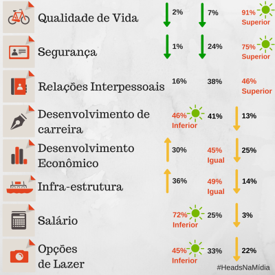 #QuesitosSP